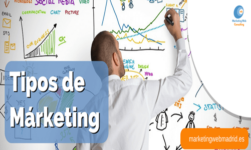 tipos-de-marketing E